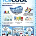 Ice Cool - Flicking Action Dexterity Game for All Ages - Kids, Family, Adults, and Gamers